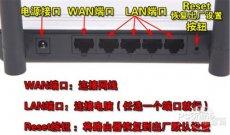 路由器怎么安装_无线路由器如何安装设置【图解】