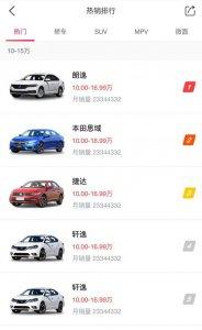 手机汽车商城买车用车热销排行榜页面模板