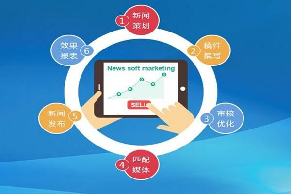 企业离不开推广 新闻营销的优势有哪些?